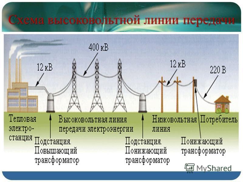 Схема высоковольтной линии передачи