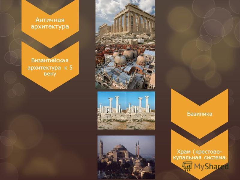 Античная архитектура Византийская архитектура к 5 веку Базилика Храм (крестово- купальная система )