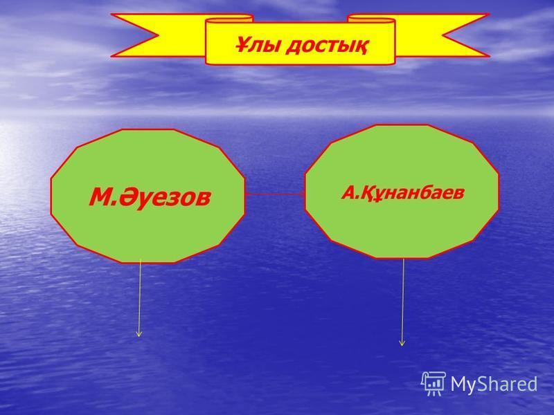 Ұлы достық М.Әуезов А.Құнанбаев