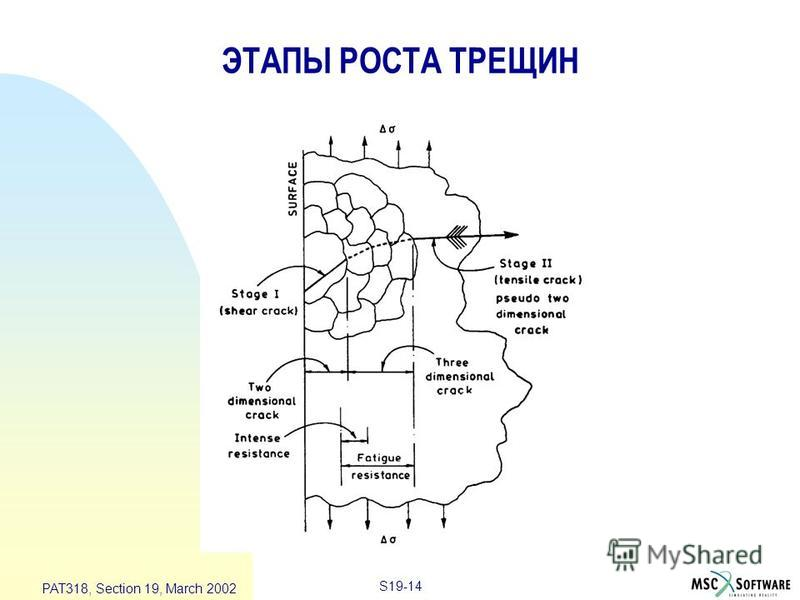 S19-14 PAT318, Section 19, March 2002 ЭТАПЫ РОСТА ТРЕЩИН