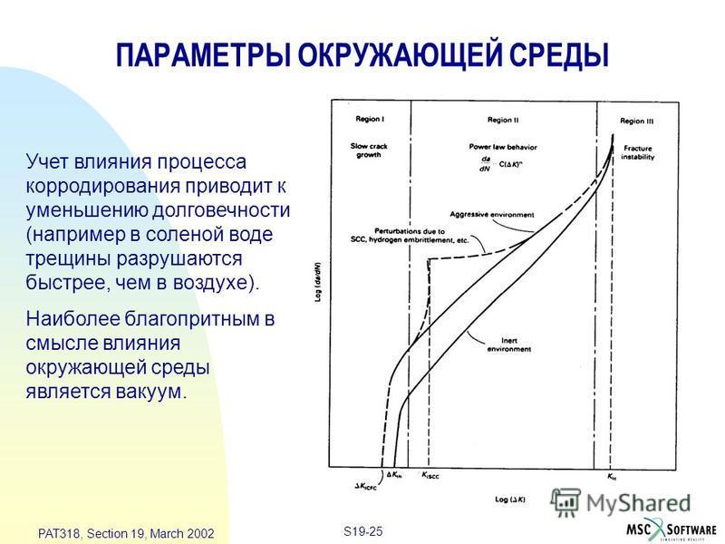 S19-25 PAT318, Section 19, March 2002 ПАРАМЕТРЫ ОКРУЖАЮЩЕЙ СРЕДЫ Учет влияния процесса корродирования приводит к уменьшению долговечности (например в соленой воде трещины разрушаются быстрее, чем в воздухе). Наиболее благоприятным в смысле влияния ок