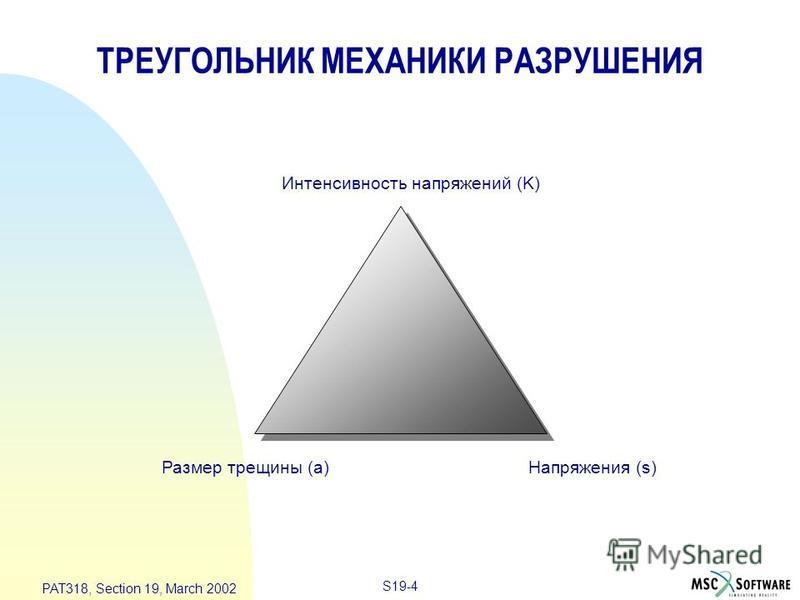 S19-4 PAT318, Section 19, March 2002 ТРЕУГОЛЬНИК МЕХАНИКИ РАЗРУШЕНИЯ Интенсивность напряжений (K) Напряжения (s)Размер трещины (a)