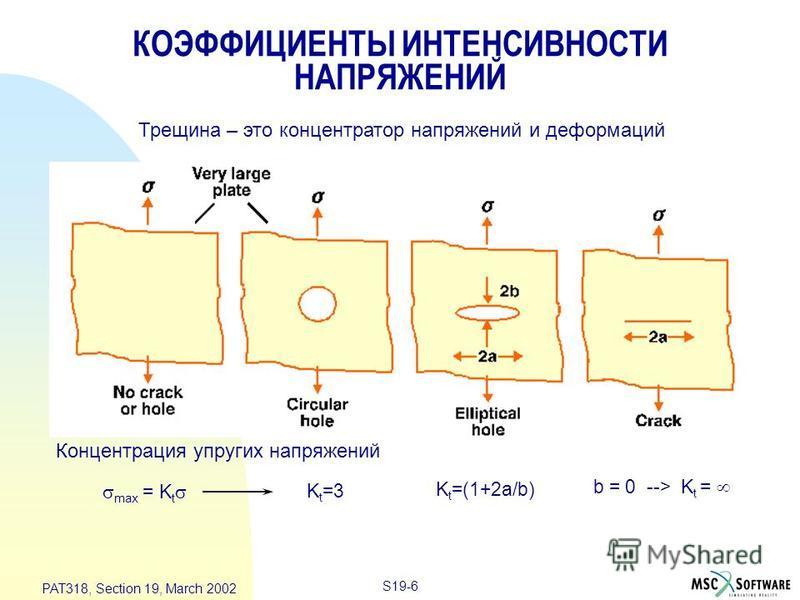 S19-6 PAT318, Section 19, March 2002 КОЭФФИЦИЕНТЫ ИНТЕНСИВНОСТИ НАПРЯЖЕНИЙ Трещина – это концентратор напряжений и деформаций Концентрация упругих напряжений max = K t K t =3 K t =(1+2a/b) b = 0 --> K t =