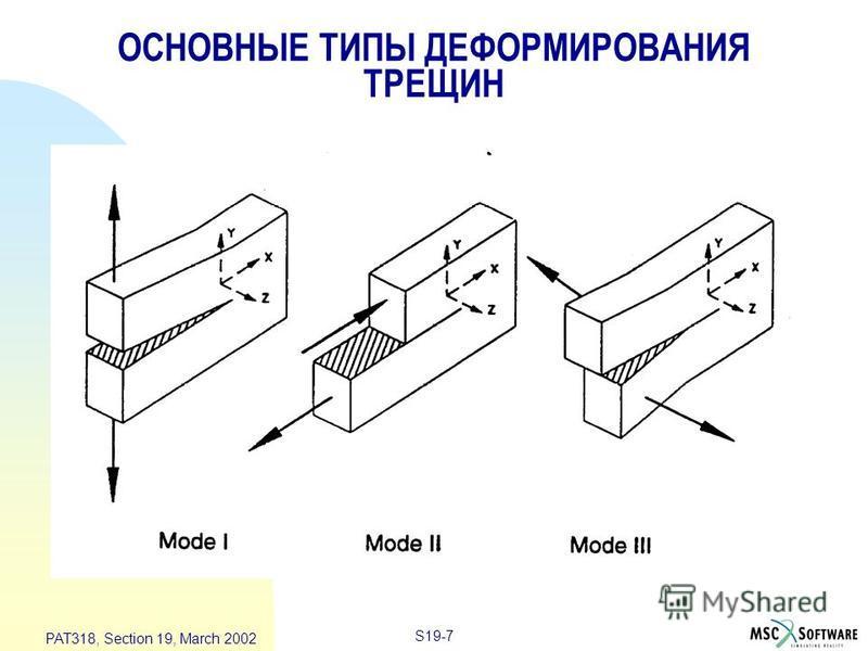 S19-7 PAT318, Section 19, March 2002 ОСНОВНЫЕ ТИПЫ ДЕФОРМИРОВАНИЯ ТРЕЩИН
