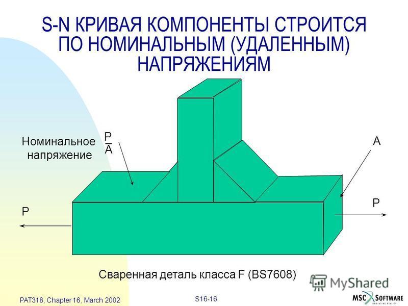 S16-16 PAT318, Chapter 16, March 2002 S-N КРИВАЯ КОМПОНЕНТЫ СТРОИТСЯ ПО НОМИНАЛЬНЫМ (УДАЛЕННЫМ) НАПРЯЖЕНИЯМ P P Номинальное напряжение P _ A A Сваренная деталь класса F (BS7608)