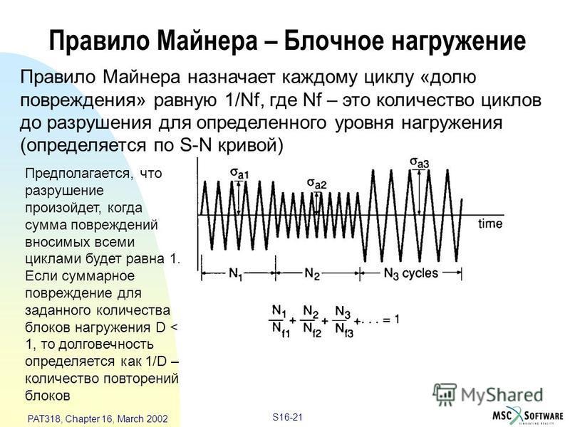 S16-21 PAT318, Chapter 16, March 2002 Правило Майнера – Блочное нагружение Правило Майнера назначает каждому циклу «долю повреждения» равную 1/Nf, где Nf – это количество циклов до разрушения для определенного уровня нагружения (определяется по S-N к