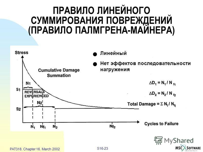 S16-23 PAT318, Chapter 16, March 2002 ПРАВИЛО ЛИНЕЙНОГО СУММИРОВАНИЯ ПОВРЕЖДЕНИЙ (ПРАВИЛО ПАЛМГРЕНА-МАЙНЕРА) Линейный Нет эффектов последовательности нагружения