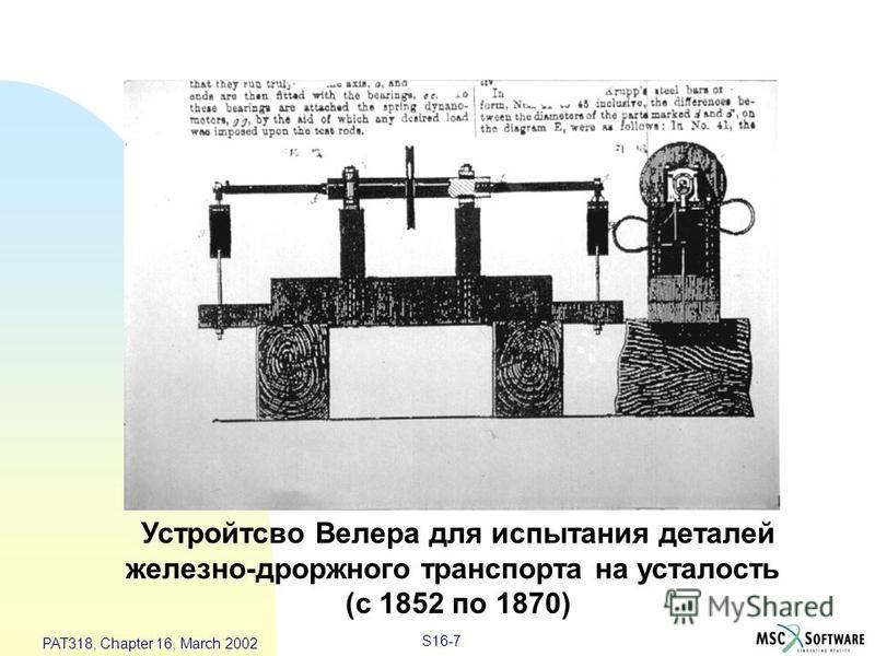S16-7 PAT318, Chapter 16, March 2002 Устройтсво Велера для испытания деталей железно-дроржного транспорта на усталость (с 1852 по 1870)