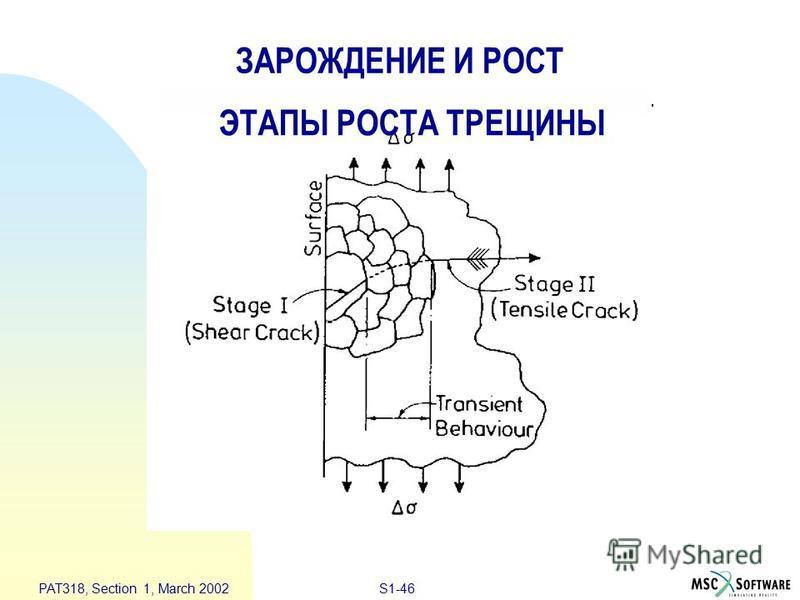 S1-46 PAT318, Section 1, March 2002 ЗАРОЖДЕНИЕ И РОСТ ЭТАПЫ РОСТА ТРЕЩИНЫ