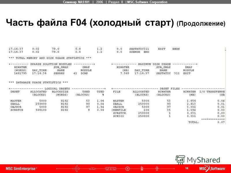 18 MSC Confidential Семинар NAS101 | 2006 | Раздел 8 | MSC.Software Corporation Часть файла F04 (холодный старт) (Продолжение)