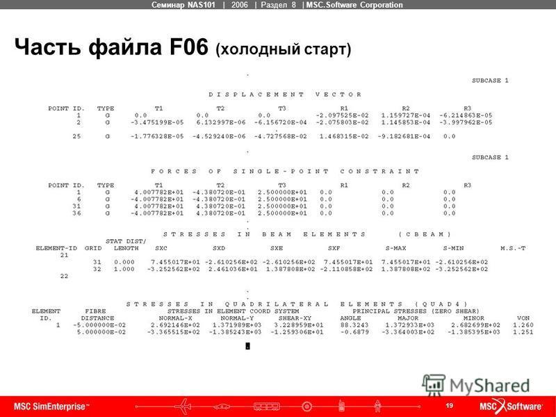 19 MSC Confidential Семинар NAS101 | 2006 | Раздел 8 | MSC.Software Corporation Часть файла F06 (холодный старт)