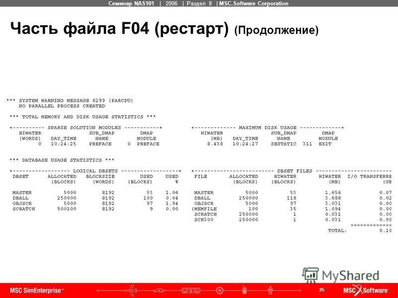 25 MSC Confidential Семинар NAS101 | 2006 | Раздел 8 | MSC.Software Corporation Часть файла F04 (рестарт) (Продолжение)