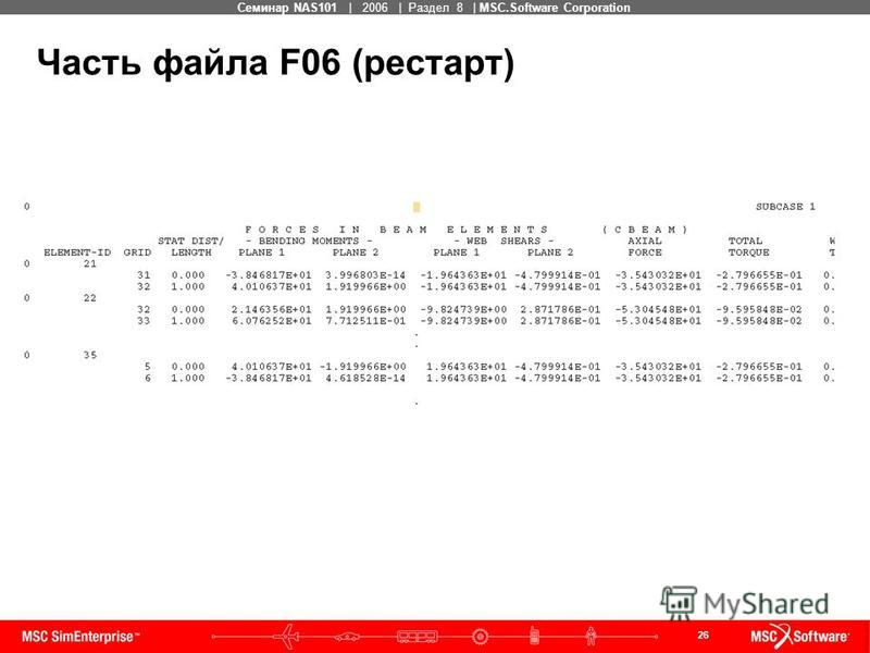 26 MSC Confidential Семинар NAS101 | 2006 | Раздел 8 | MSC.Software Corporation Часть файла F06 (рестарт)