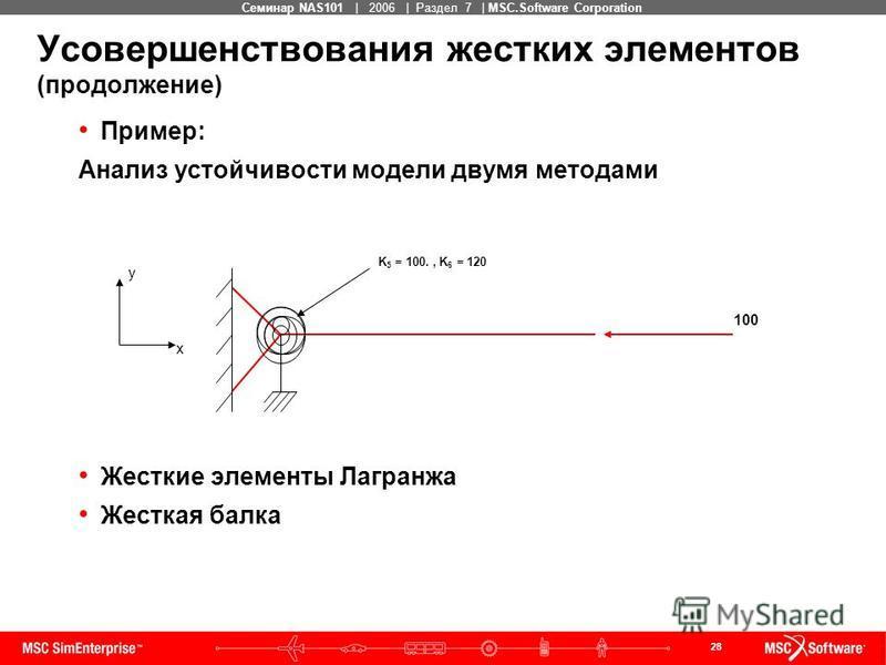 28 MSC Confidential Семинар NAS101 | 2006 | Раздел 7 | MSC.Software Corporation Усовершенствования жестких элементов (продолжение) Пример: Анализ устойчивости модели двумя методами Жесткие элементы Лагранжа Жесткая балка x y K 5 = 100., K 6 = 120 100