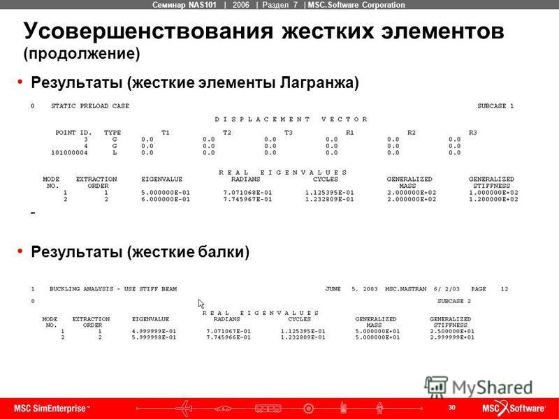 30 MSC Confidential Семинар NAS101 | 2006 | Раздел 7 | MSC.Software Corporation Усовершенствования жестких элементов (продолжение) Результаты (жесткие элементы Лагранжа) Результаты (жесткие балки)