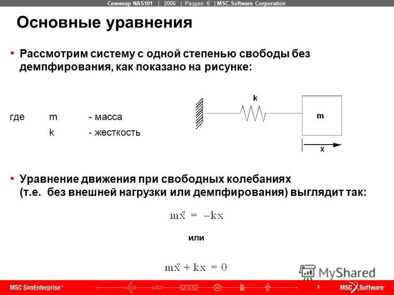 2 MSC Confidential Семинар NAS101 | 2006 | Раздел 6 | MSC.Software Corporation Рассмотрим систему с одной степенью свободы без демпфирования, как показано на рисунке: гдеm- масса k- жесткость Уравнение движения при свободных колебаниях (т.е. без внеш