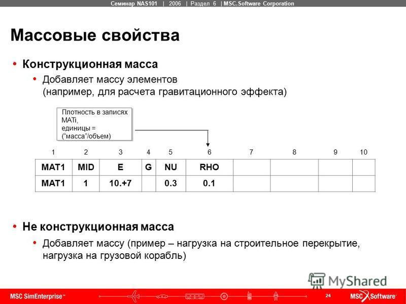 24 MSC Confidential Семинар NAS101 | 2006 | Раздел 6 | MSC.Software Corporation Массовые свойства Конструкционная масса Добавляет массу элементов (например, для расчета гравитационного эффекта) Не конструкционная масса Добавляет массу (пример – нагру