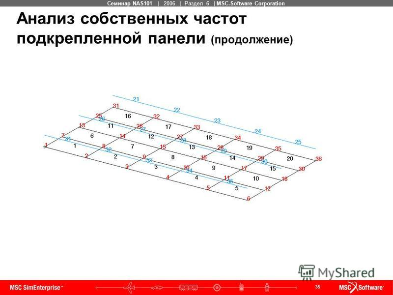 35 MSC Confidential Семинар NAS101 | 2006 | Раздел 6 | MSC.Software Corporation Анализ собственных частот подкрепленной панели (продолжение)