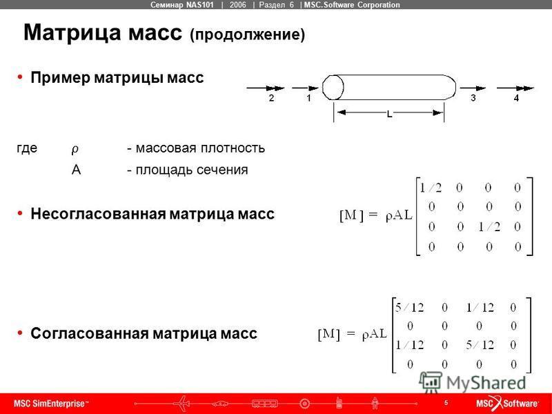 5 MSC Confidential Семинар NAS101 | 2006 | Раздел 6 | MSC.Software Corporation Матрица масс (продолжение) Пример матрицы масс где - массовая плотность A- площадь сечения Несогласованная матрица масс Согласованная матрица масс