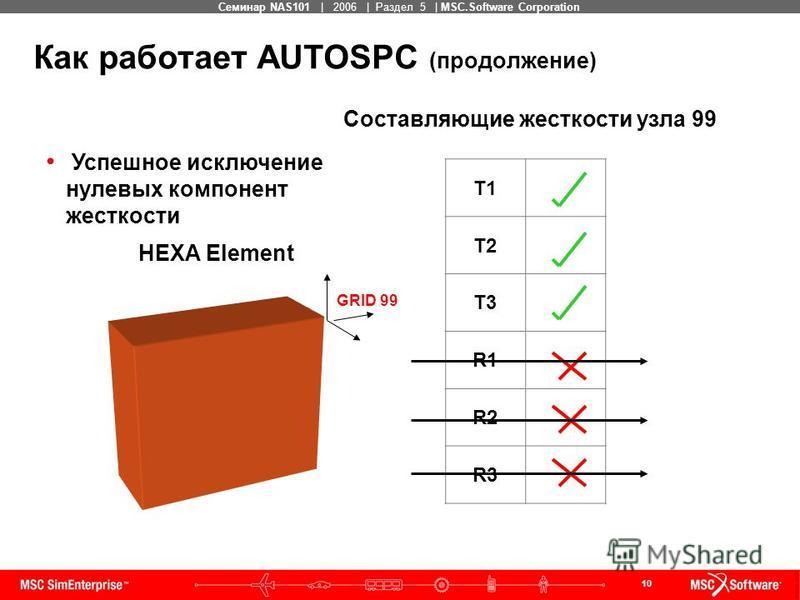 10 MSC Confidential Семинар NAS101 | 2006 | Раздел 5 | MSC.Software Corporation Как работает AUTOSPC (продолжение) T1 T2 T3 R1 R2 R3 HEXA Element GRID 99 Составляющие жесткости узла 99 Успешное исключение нулевых компонент жесткости