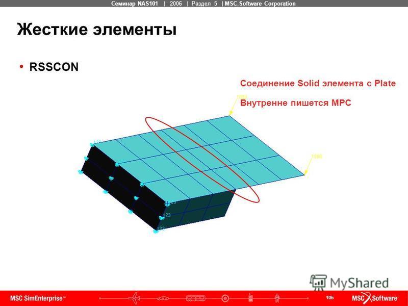 105 MSC Confidential Семинар NAS101 | 2006 | Раздел 5 | MSC.Software Corporation Жесткие элементы RSSCON Соединение Solid элемента с Plate Внутренне пишется MPC