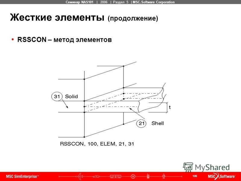106 MSC Confidential Семинар NAS101 | 2006 | Раздел 5 | MSC.Software Corporation Жесткие элементы (продолжение) RSSCON – метод элементов