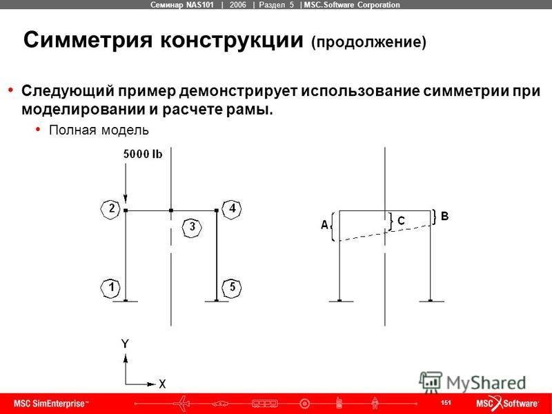 151 MSC Confidential Семинар NAS101 | 2006 | Раздел 5 | MSC.Software Corporation Симметрия конструкции (продолжение) Следующий пример демонстрирует использование симметрии при моделировании и расчете рамы. Полная модель