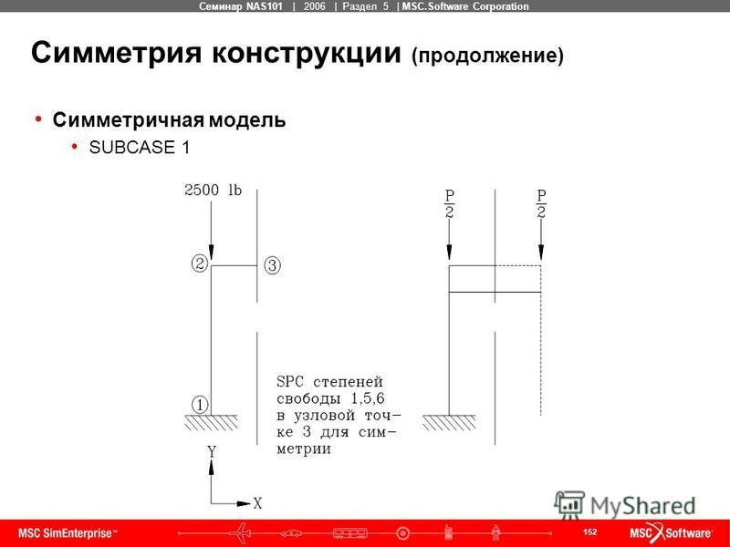 152 MSC Confidential Семинар NAS101 | 2006 | Раздел 5 | MSC.Software Corporation Симметрия конструкции (продолжение) Симметричная модель SUBCASE 1