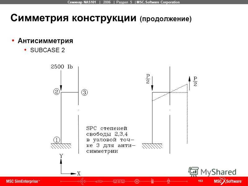 153 MSC Confidential Семинар NAS101 | 2006 | Раздел 5 | MSC.Software Corporation Симметрия конструкции (продолжение) Антисимметрия SUBCASE 2