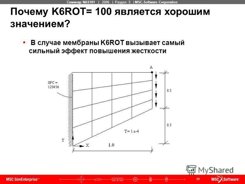 23 MSC Confidential Семинар NAS101 | 2006 | Раздел 5 | MSC.Software Corporation В случае мембраны K6ROT вызывает самый сильный эффект повышения жесткости Почему K6ROT= 100 является хорошим значением?