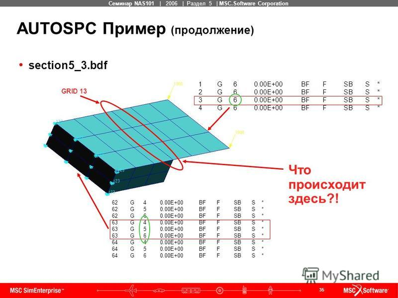 35 MSC Confidential Семинар NAS101 | 2006 | Раздел 5 | MSC.Software Corporation AUTOSPC Пример (продолжение) section5_3. bdf 1 G 6 0.00E+00 BF F SB S * 2 G 6 0.00E+00 BF F SB S * 3 G 6 0.00E+00 BF F SB S * 4 G 6 0.00E+00 BF F SB S * 62 G 4 0.00E+00 B