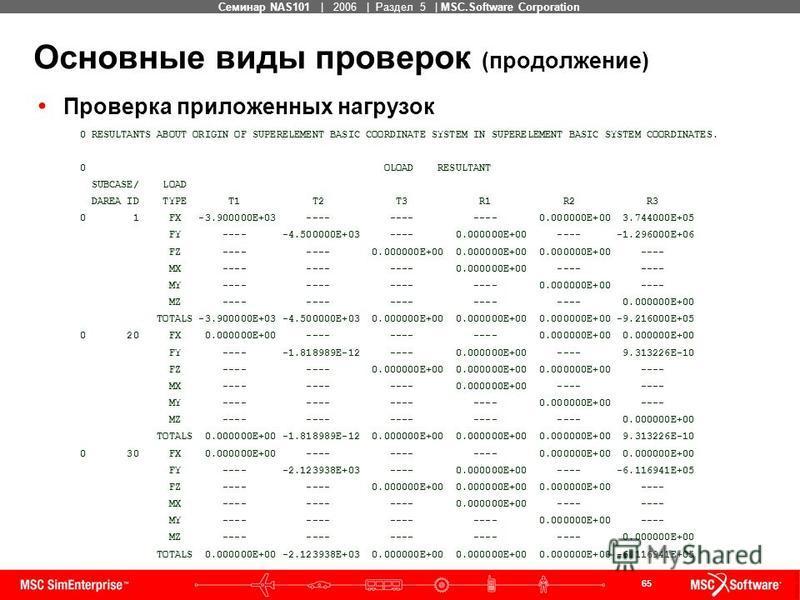 65 MSC Confidential Семинар NAS101 | 2006 | Раздел 5 | MSC.Software Corporation Основные виды проверок (продолжение) Проверка приложенных нагрузок 0 RESULTANTS ABOUT ORIGIN OF SUPERELEMENT BASIC COORDINATE SYSTEM IN SUPERELEMENT BASIC SYSTEM COORDINA