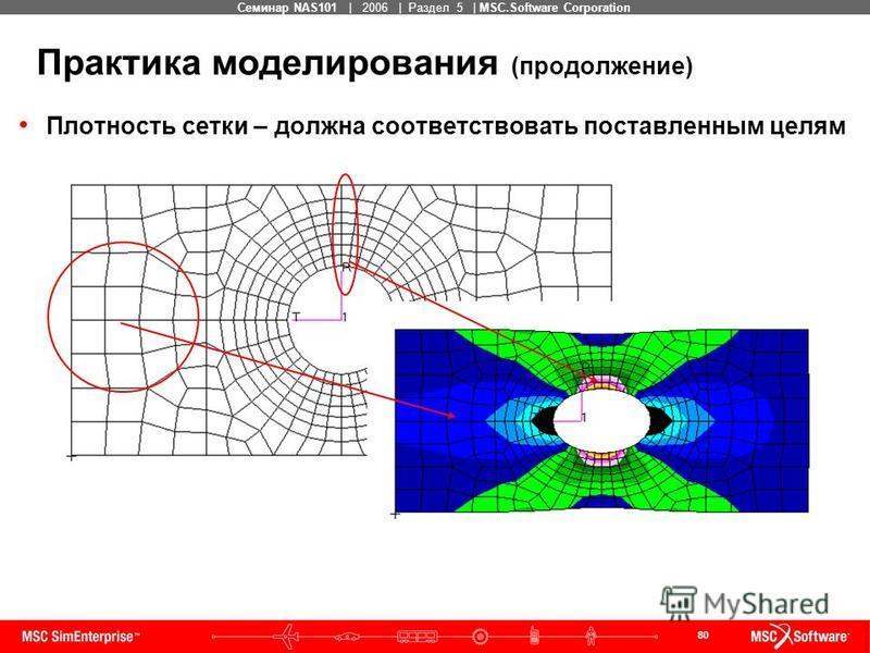 80 MSC Confidential Семинар NAS101 | 2006 | Раздел 5 | MSC.Software Corporation Практика моделирования (продолжение) Плотность сетки – должна соответствовать поставленным целям