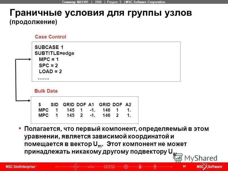 89 MSC Confidential Семинар NAS101 | 2006 | Раздел 5 | MSC.Software Corporation Граничные условия для группы узлов (продолжение) $ SID GRID DOF A1 GRID DOF A2 MPC 1 145 1 -1. 146 1 1. MPC 1 145 2 -1. 146 2 1. Bulk Data Case Control SUBCASE 1 SUBTITLE