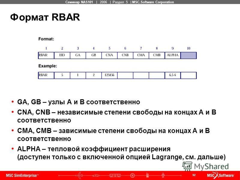 92 MSC Confidential Семинар NAS101 | 2006 | Раздел 5 | MSC.Software Corporation Формат RBAR GA, GB – узлы A и B соответственно CNA, CNB – независимые степени свободы на концах A и B соответственно CMA, CMB – зависимые степени свободы на концах A и B