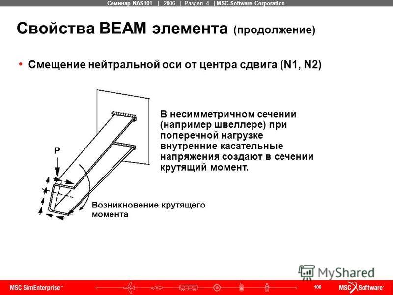 100 MSC Confidential Семинар NAS101 | 2006 | Раздел 4 | MSC.Software Corporation Свойства BEAM элемента (продолжение) Смещение нейтральной оси от центра сдвига (N1, N2) В несимметричном сечении (например швеллере) при поперечной нагрузке внутренние к