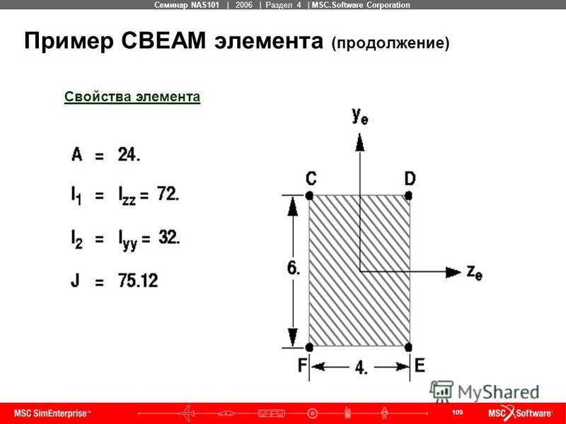 109 MSC Confidential Семинар NAS101 | 2006 | Раздел 4 | MSC.Software Corporation Пример CBEAM элемента (продолжение) Свойства элемента