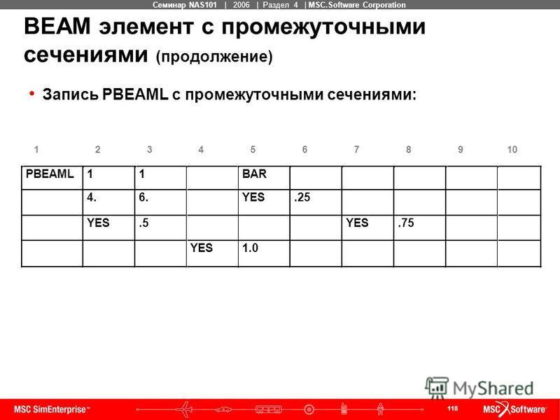 118 MSC Confidential Семинар NAS101 | 2006 | Раздел 4 | MSC.Software Corporation BEAM элемент с промежуточными сечениями (продолжение) Запись PBEAML с промежуточными сечениями: 1 2 3 4 5 6 7 8 9 10 PBEAML11BAR 4.6.YES.25 YES.5YES.75 YES1.0