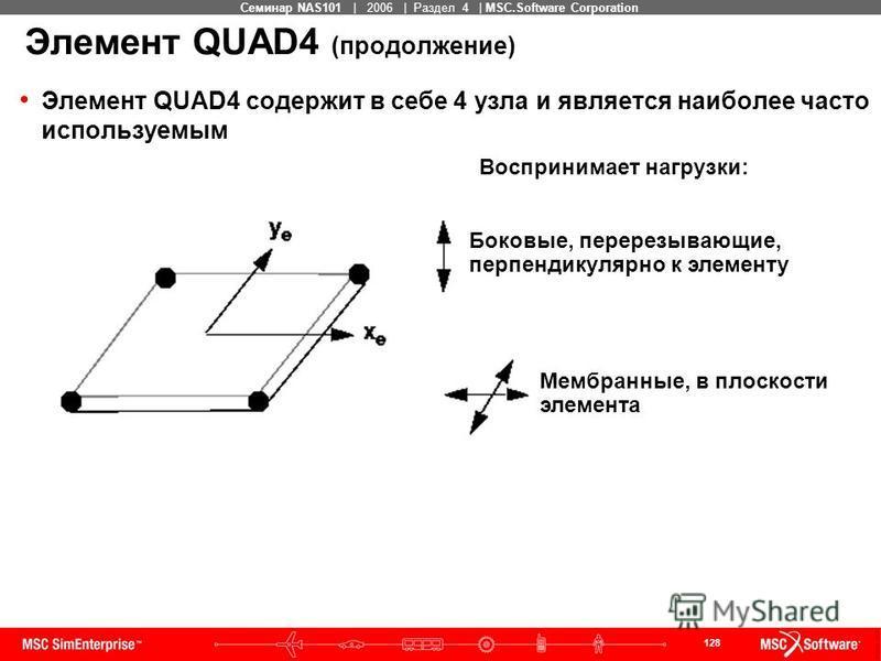 128 MSC Confidential Семинар NAS101 | 2006 | Раздел 4 | MSC.Software Corporation Элемент QUAD4 (продолжение) Элемент QUAD4 содержит в себе 4 узла и является наиболее часто используемым Боковые, перерезывающие, перпендикулярно к элементу Мембранные, в