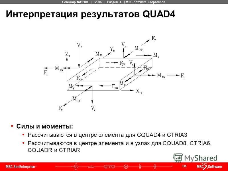 130 MSC Confidential Семинар NAS101 | 2006 | Раздел 4 | MSC.Software Corporation Интерпретация результатов QUAD4 Силы и моменты: Рассчитываются в центре элемента для CQUAD4 и CTRIA3 Рассчитываются в центре элемента и в узлах для CQUAD8, CTRIA6, CQUAD