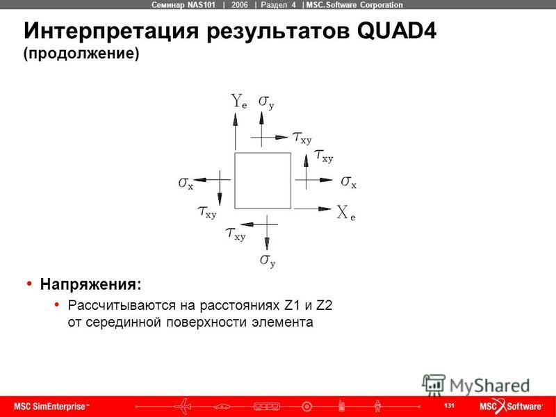 131 MSC Confidential Семинар NAS101 | 2006 | Раздел 4 | MSC.Software Corporation Интерпретация результатов QUAD4 (продолжение) Напряжения: Рассчитываются на расстояниях Z1 и Z2 от серединной поверхности элемента