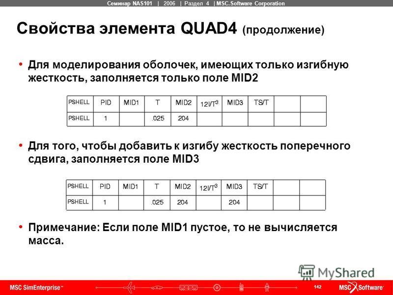 142 MSC Confidential Семинар NAS101 | 2006 | Раздел 4 | MSC.Software Corporation Свойства элемента QUAD4 (продолжение) Для моделирования оболочек, имеющих только изгибную жесткость, заполняется только поле MID2 Для того, чтобы добавить к изгибу жестк