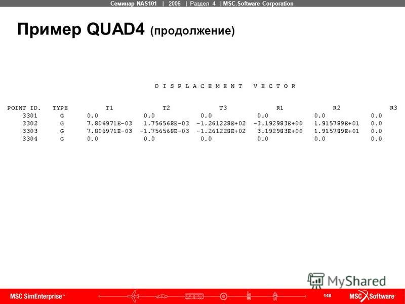 148 MSC Confidential Семинар NAS101 | 2006 | Раздел 4 | MSC.Software Corporation Пример QUAD4 (продолжение)
