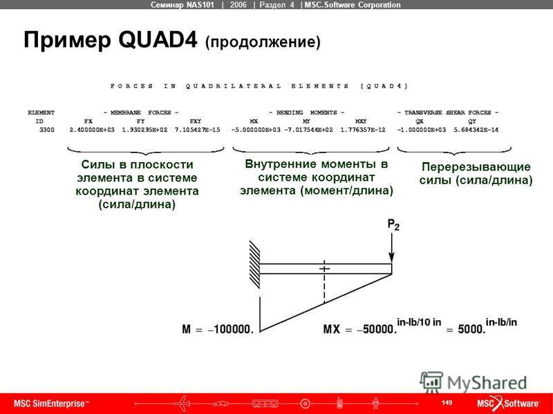 149 MSC Confidential Семинар NAS101 | 2006 | Раздел 4 | MSC.Software Corporation Пример QUAD4 (продолжение) Силы в плоскости элемента в системе координат элемента (сила/длина) Внутренние моменты в системе координат элемента (момент/длина) Перерезываю