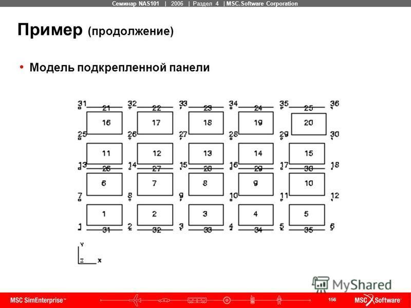 156 MSC Confidential Семинар NAS101 | 2006 | Раздел 4 | MSC.Software Corporation Пример (продолжение) Модель подкрепленной панели