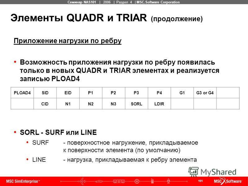 161 MSC Confidential Семинар NAS101 | 2006 | Раздел 4 | MSC.Software Corporation Элементы QUADR и TRIAR (продолжение) Приложение нагрузки по ребру Возможность приложения нагрузки по ребру появилась только в новых QUADR и TRIAR элементах и реализуется