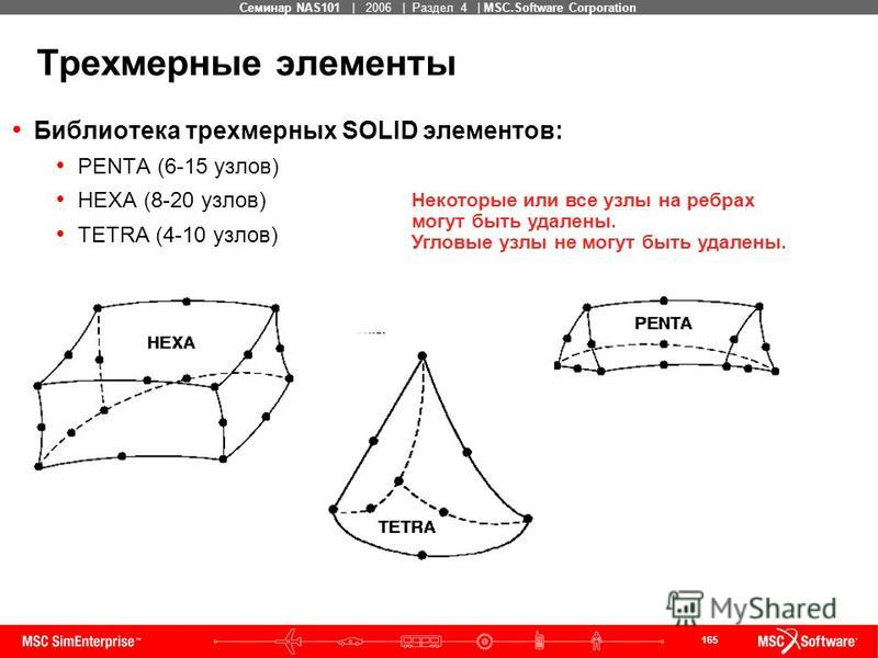 165 MSC Confidential Семинар NAS101 | 2006 | Раздел 4 | MSC.Software Corporation Трехмерные элементы Библиотека трехмерных SOLID элементов: PENTA (6-15 узлов) HEXA (8-20 узлов) TETRA (4-10 узлов) Некоторые или все узлы на ребрах могут быть удалены. У