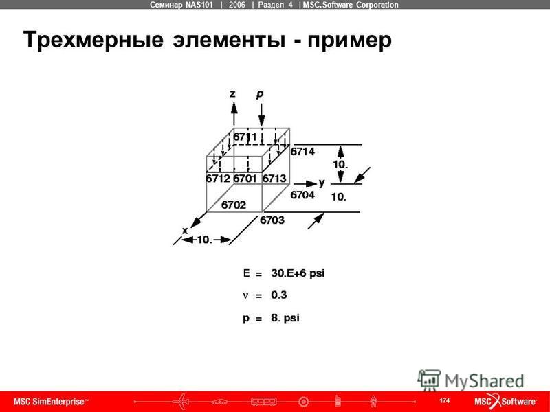 174 MSC Confidential Семинар NAS101 | 2006 | Раздел 4 | MSC.Software Corporation Трехмерные элементы - пример