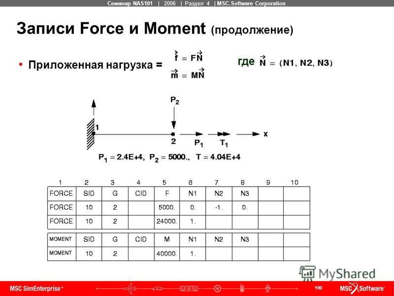 190 MSC Confidential Семинар NAS101 | 2006 | Раздел 4 | MSC.Software Corporation Записи Force и Moment (продолжение) Приложенная нагрузка = где