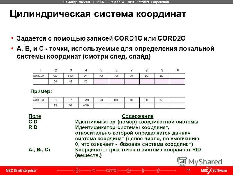 37 MSC Confidential Семинар NAS101 | 2006 | Раздел 4 | MSC.Software Corporation Цилиндрическая система координат Задается с помощью записей CORD1C или CORD2C A, B, и C - точки, используемые для определения локальной системы координат (смотри след. сл